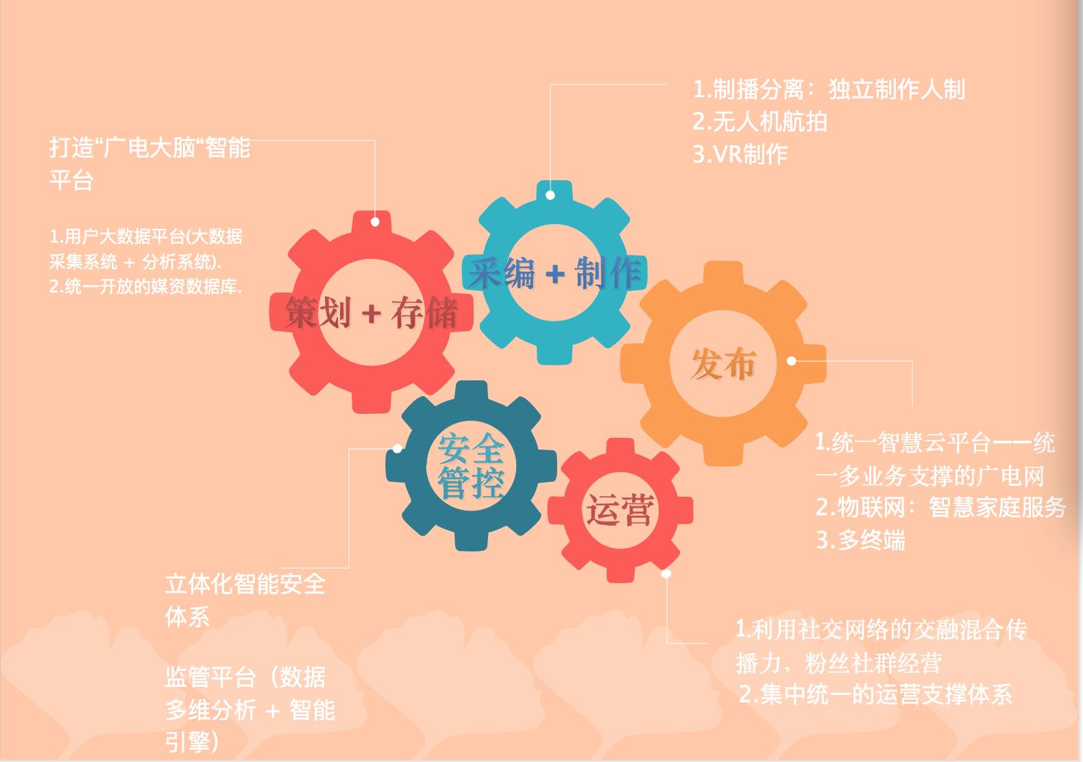 广电的技术发展策略分析