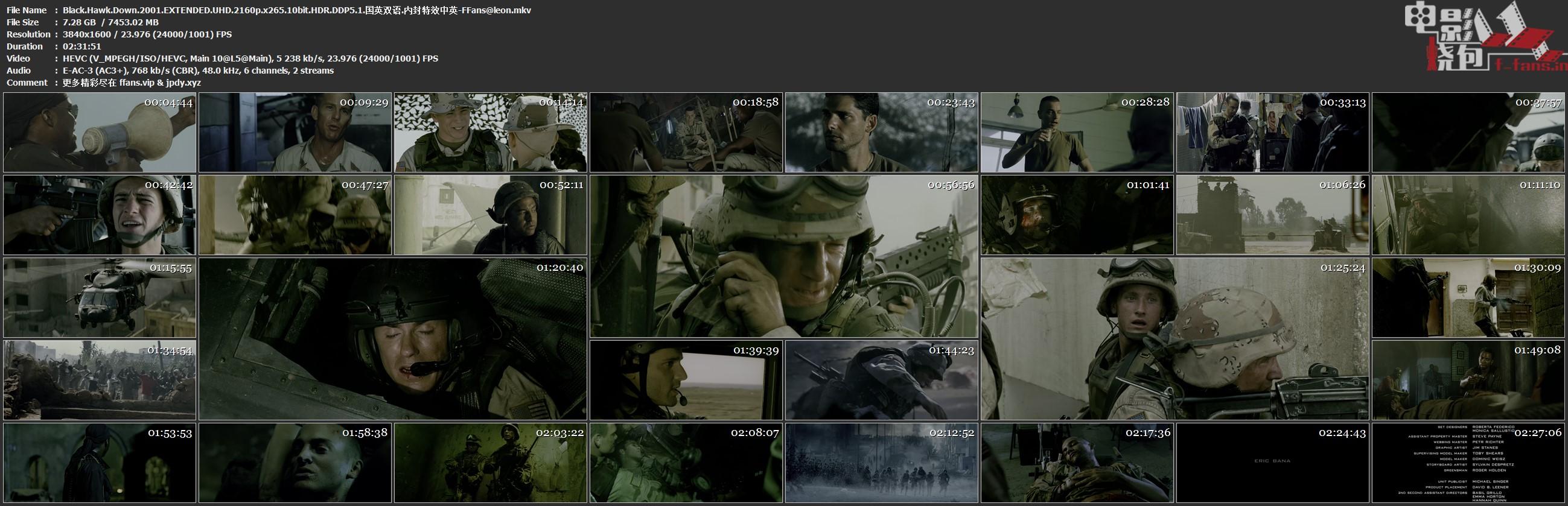 Black.Hawk.Down.2001.EXTENDED.UHD.2160p.x265.10bit.HDR.DDP5.1..-FFansleon.mkv.jpg