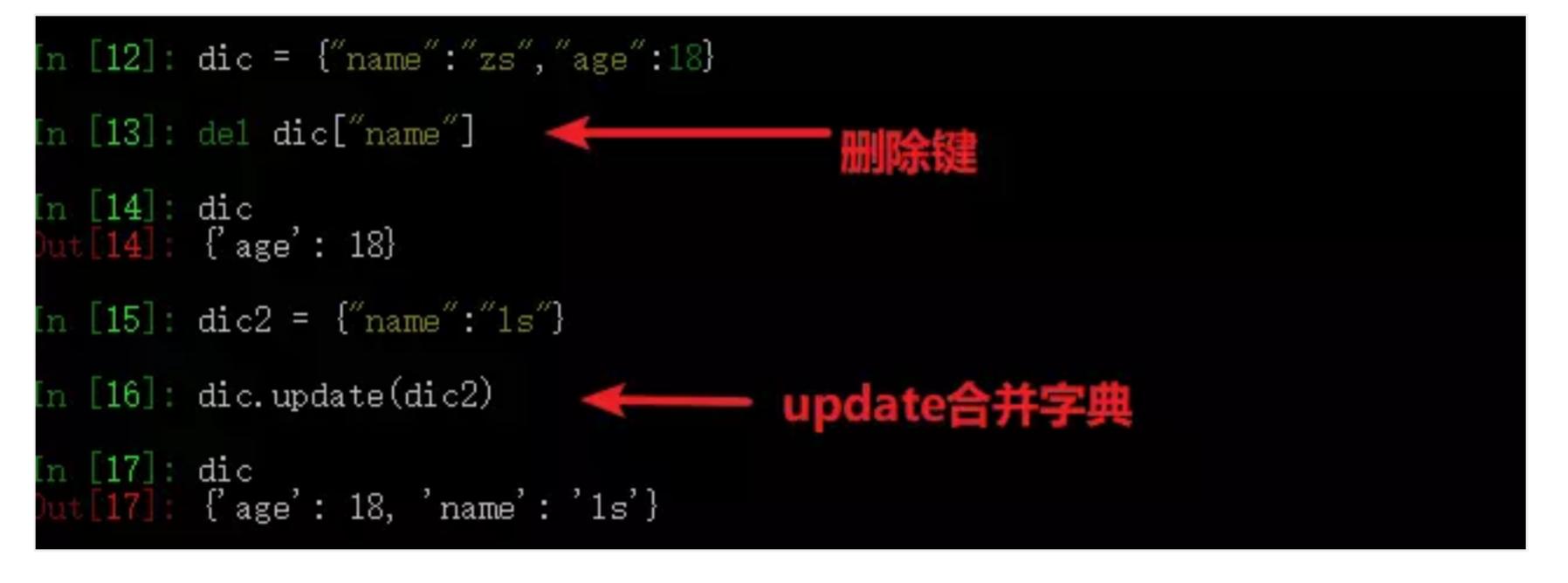 python经典面试例题,每日更新