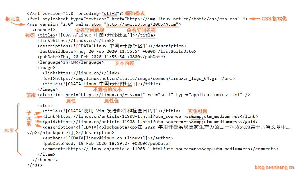 一张图看懂 XML!